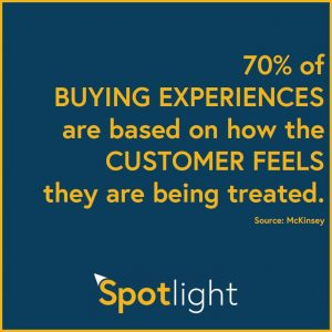 Spotlight Brand Services Amazon Optimization Experts Customer Buying Experience